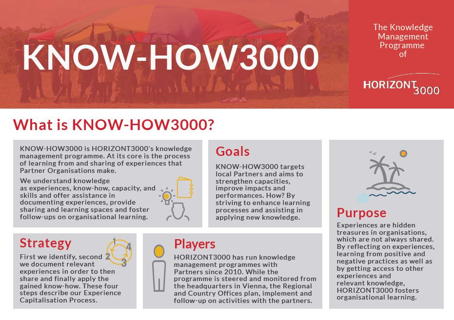 KH3000_explained